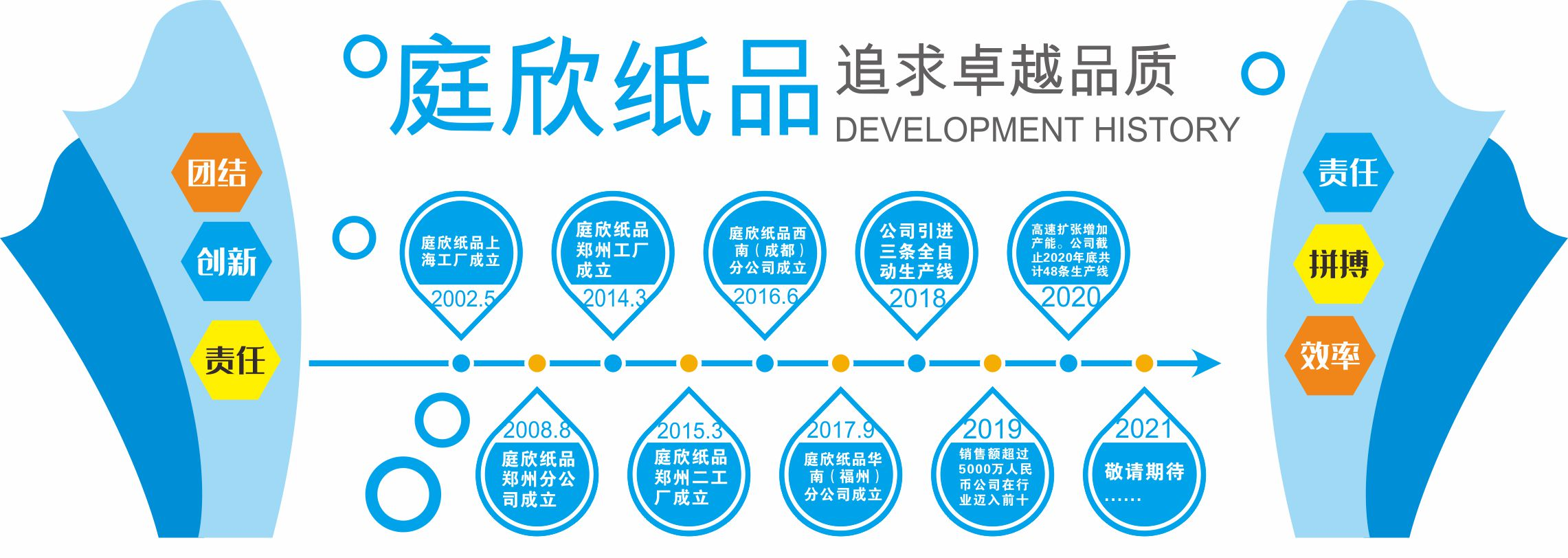 发展历程.jpg